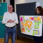 Neujahrsempfang OOE: Projektschmiede, Fotos. Claus Muhr